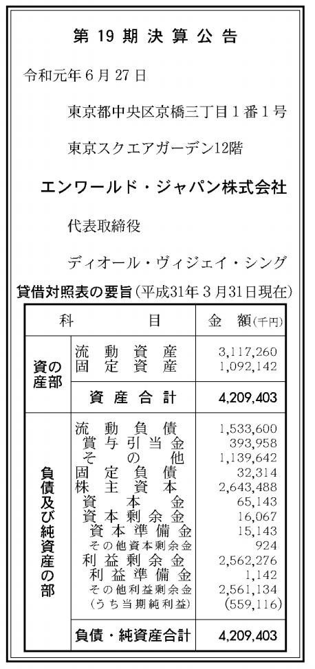 エンワールド・ジャパン株式会社 売上高