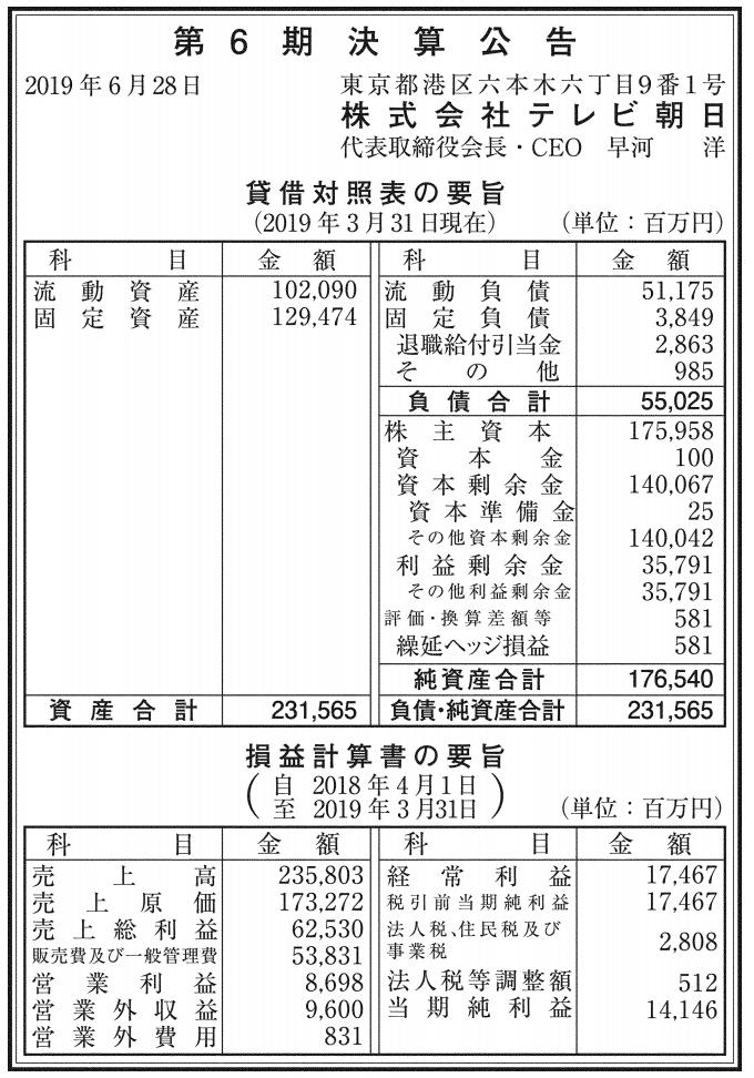株式会社テレビ朝日 売上高