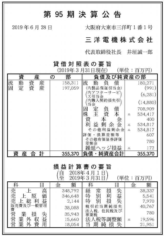 三洋電機株式会社 売上高