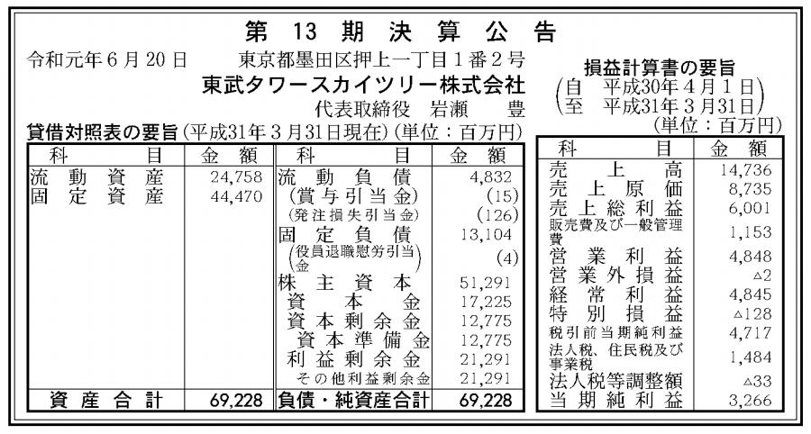 東武タワースカイツリー株式会社 売上高