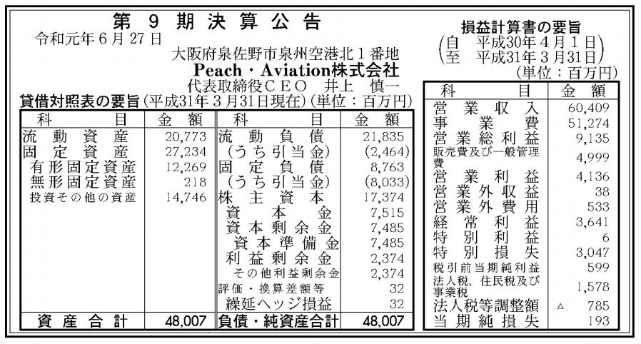 Peach Aviation株式会社 売上高