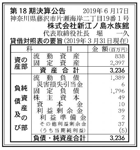 株式会社新江ノ島水族館 売上高