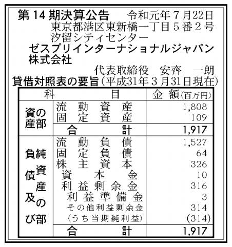 ゼスプリインターナショナルジャパン株式会社 売上高