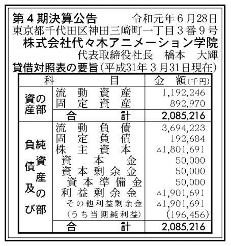 株式会社代々木アニメーション学院 売上高