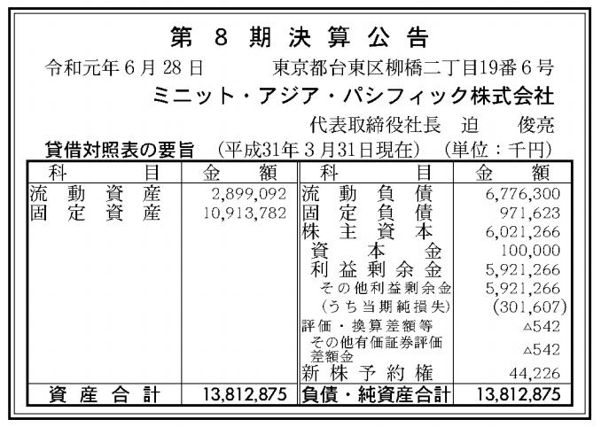 ミニット・アジア・パシフィック株式会社 売上高
