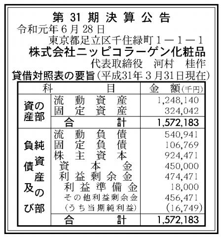 株式会社ニッピコラーゲン化粧品 売上高