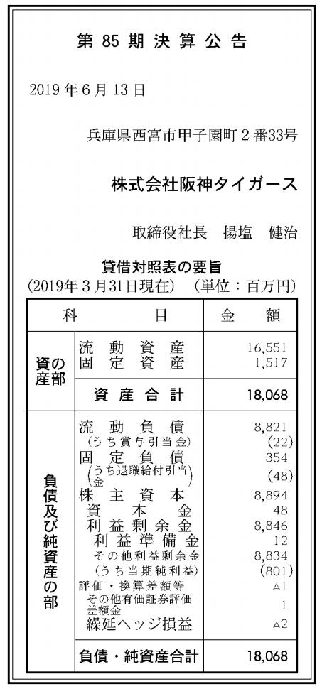 株式会社阪神タイガース 売上高