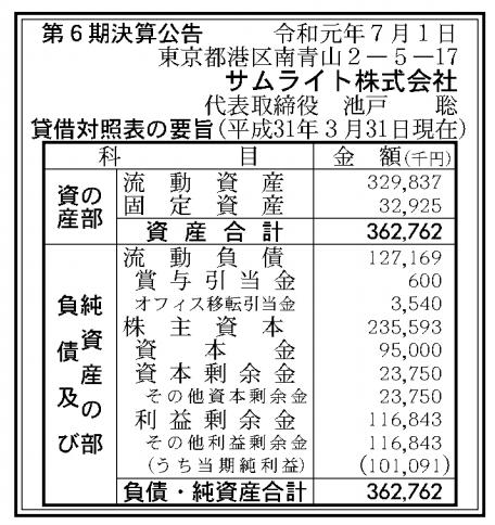 サムライト株式会社 売上高