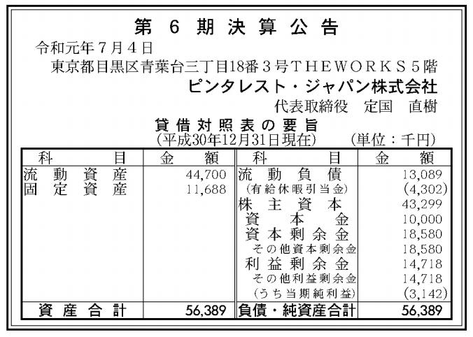 ピンタレスト・ジャパン株式会社 売上高