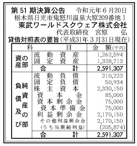 東武ワールドスクウェア株式会社 売上高