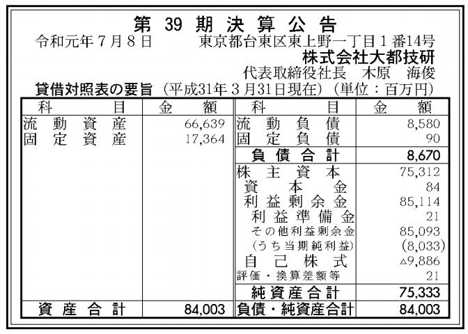 株式会社大都技研 売上高