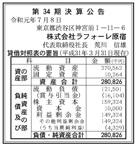 株式会社ラフォーレ原宿 売上高