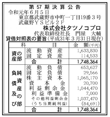 株式会社タツノコプロ 売上高