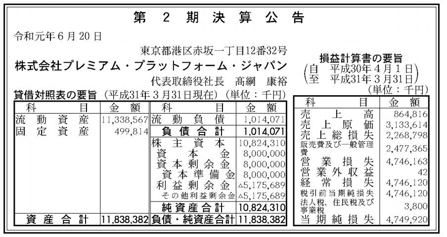 株式会社プレミアム・プラットフォーム・ジャパン 売上高
