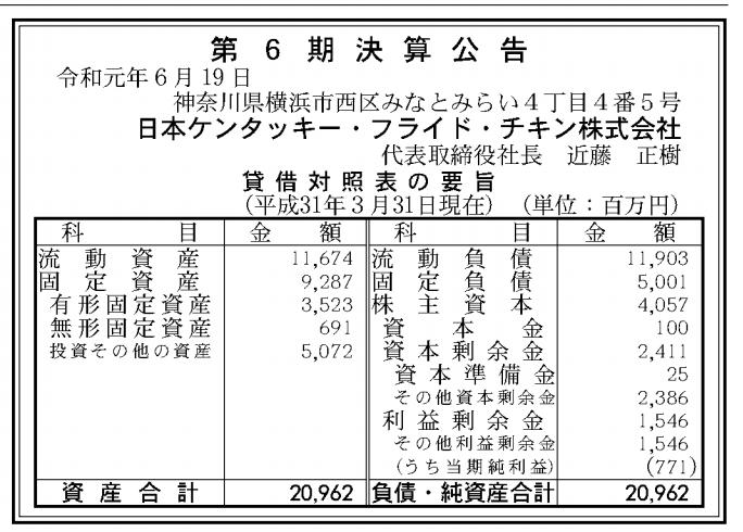 日本ケンタッキー・フライド・チキン株式会社 売上高