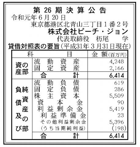 株式会社ピーチ・ジョン 売上高