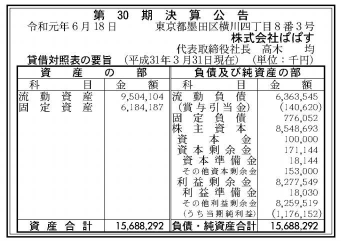株式会社ぱぱす 売上高