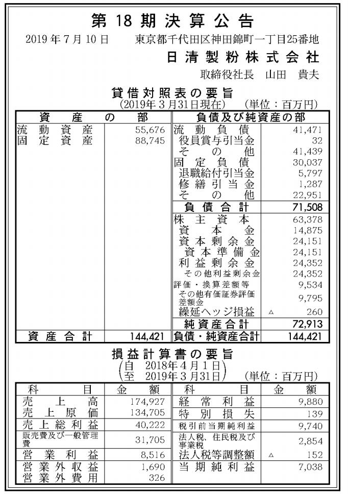 日清製粉株式会社 売上高