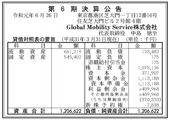 Global Mobility Service株式会社 売上高