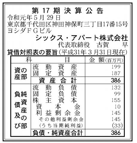 シックス・アパート株式会社 売上高