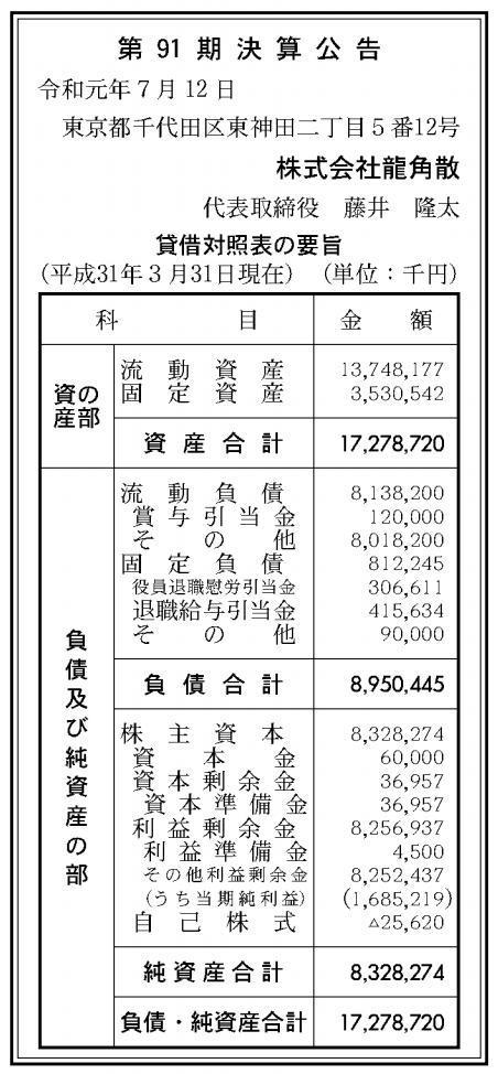 株式会社龍角散 売上高