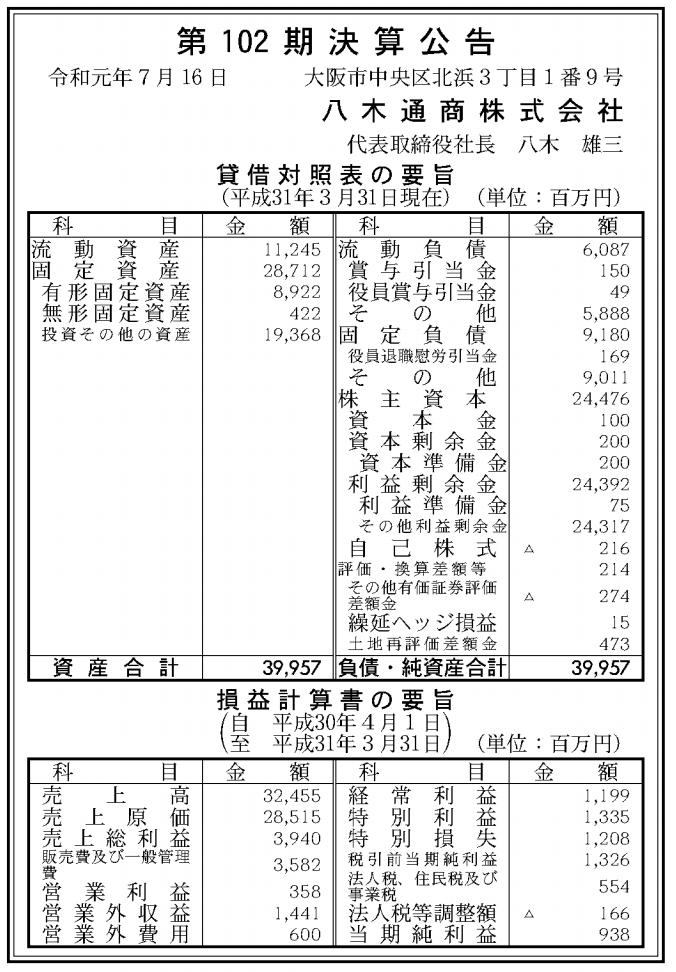 八木通商株式会社 売上高