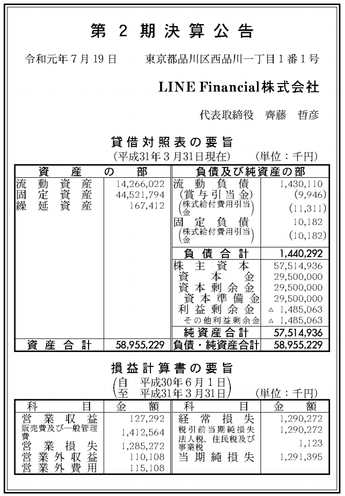 LINE financial株式会社 売上高