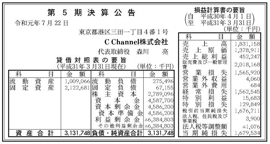 C Channel株式会社 売上高