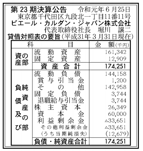 ピエール・カルダン・ジャパン株式会社 売上高