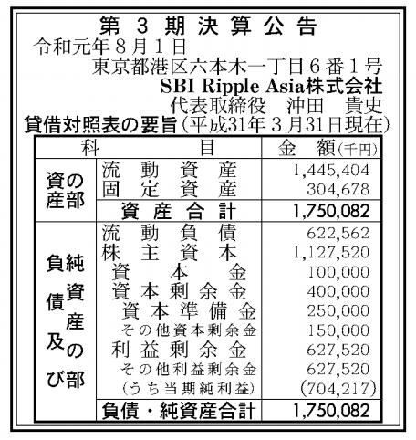 SBI Ripple Asia株式会社 売上高