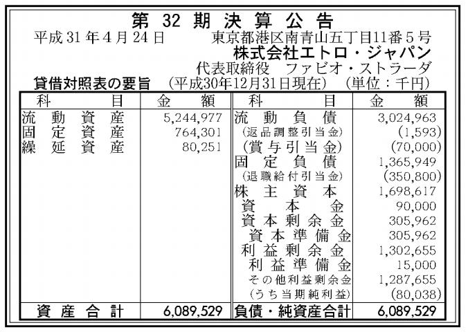株式会社エトロ・ジャパン 売上高