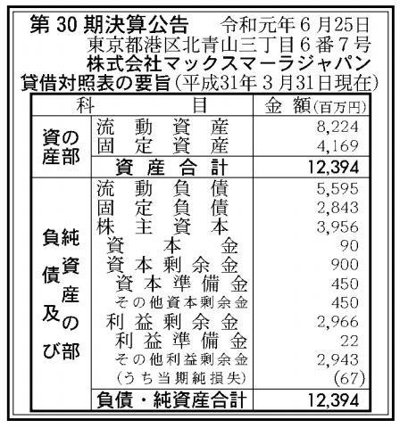 株式会社マックスマーラジャパン 売上高