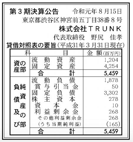 株式会社TRUNK 売上高
