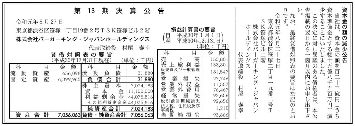 株式会社バーガーキング・ジャパンホールディングス 売上高