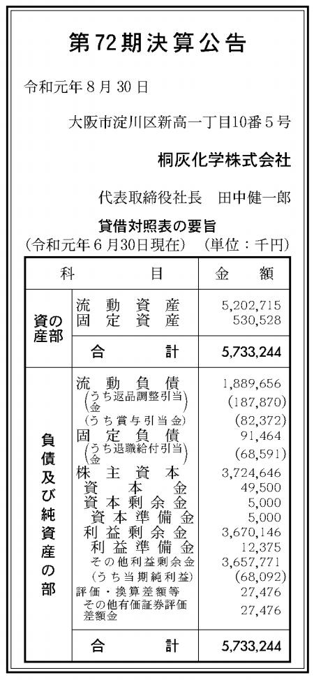 桐灰化学株式会社 売上高