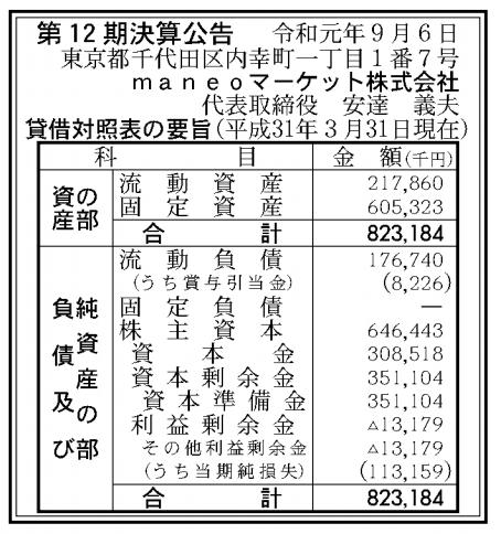 maneoマーケット株式会社 売上高