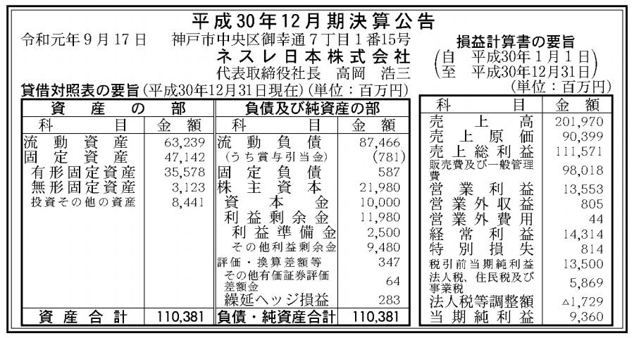 ネスレ日本株式会社 売上高
