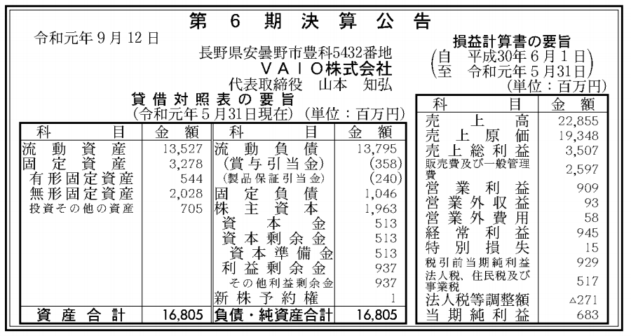 VAIO株式会社 売上高