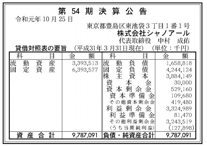 株式会社シャノアール 売上高
