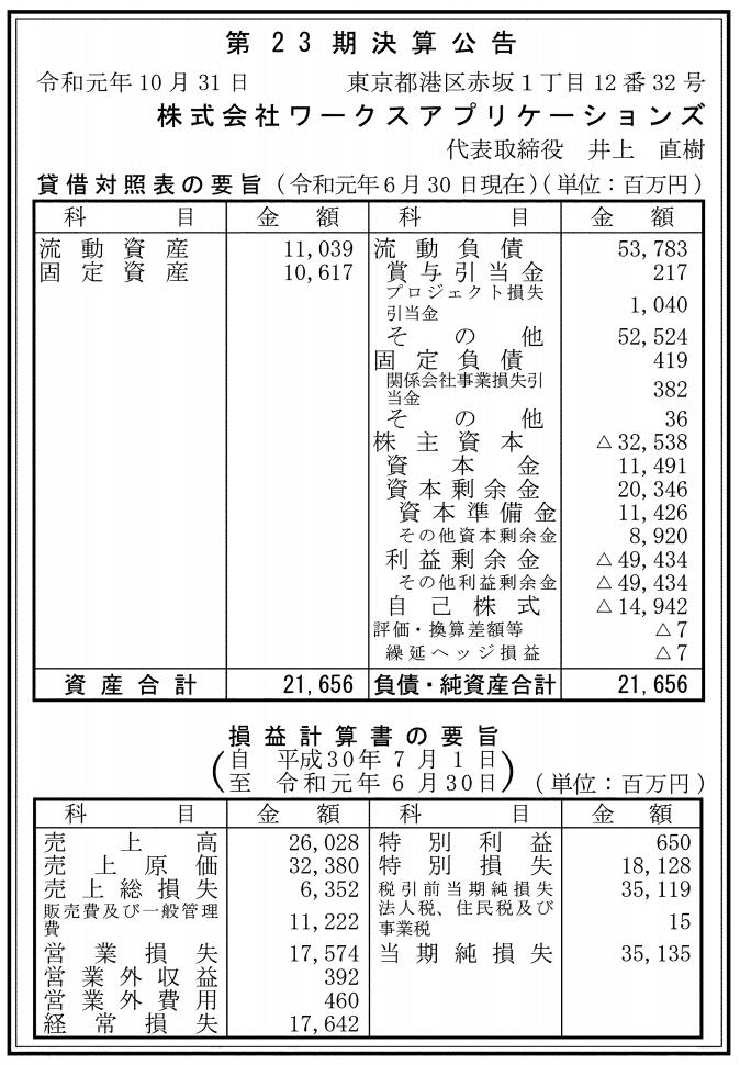 株式会社ワークスアプリケーションズ 売上高