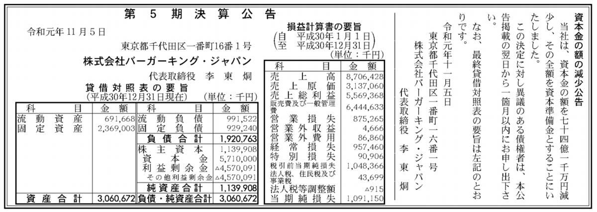 株式会社バーガーキングジャパン 売上高