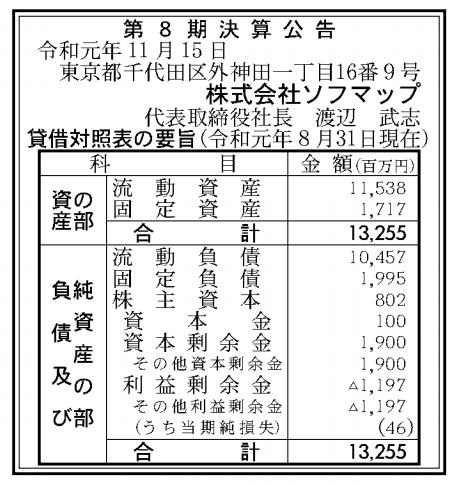 株式会社ソフマップ 売上高
