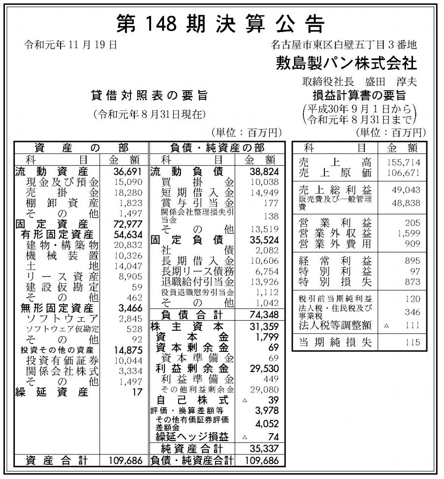敷島製パン株式会社 売上高
