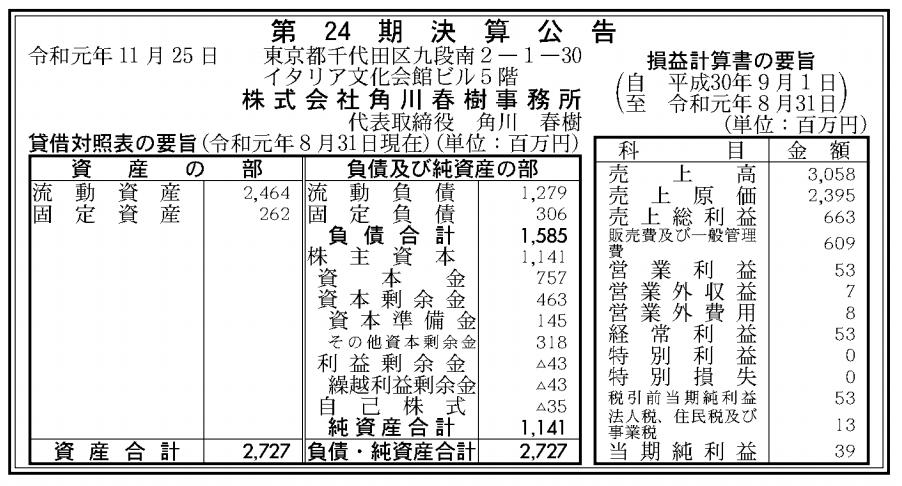株式会社角川春樹事務所 売上高