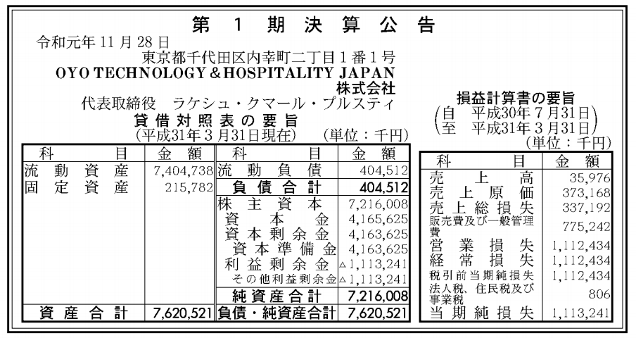 OYO Technology & Investment株式会社 売上高