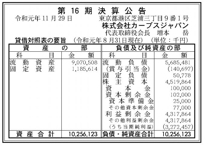 株式会社カーブスジャパン 売上高