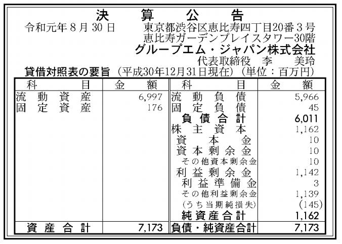 グルームエム・ジャパン株式会社 売上高