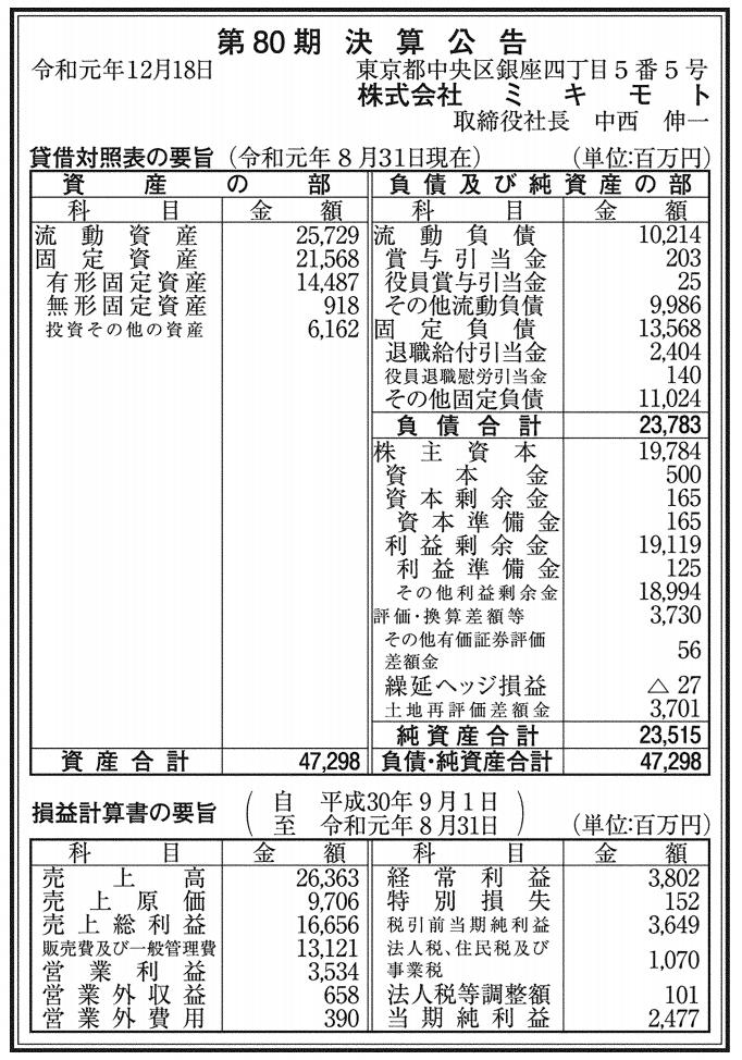 株式会社ミキモト 売上高