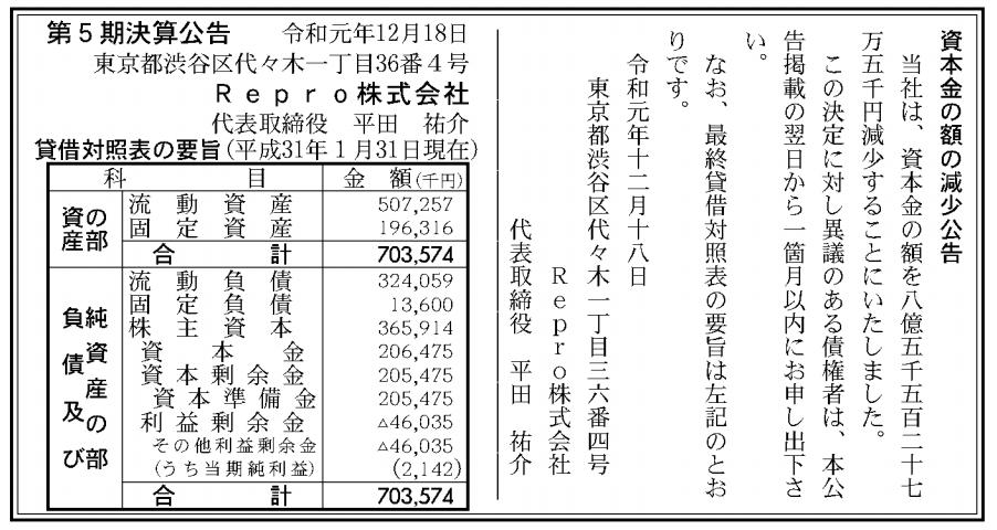 Repro株式会社 売上高