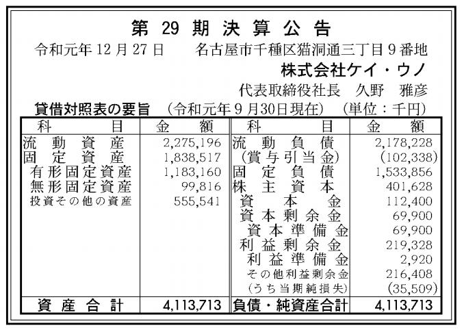 株式会社ケイ・ウノ 売上高